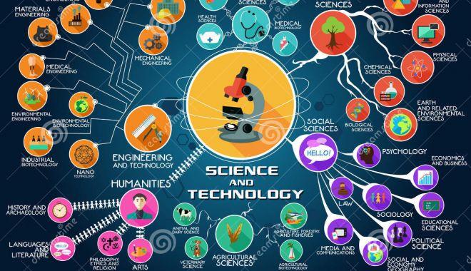 Mare parte din populația UE apreciază rolul științei și tehnologiei în societate - 86dinpopulatiaueapreciazarolulst-1632649401.jpg