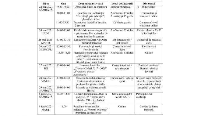"""Colegiul Național """"Mircea cel Bătrân"""" aniversează 125 de ani. Repere istorice ale polului elitei intelectuale a Dobrogei - a2323-1621535433.jpg"""