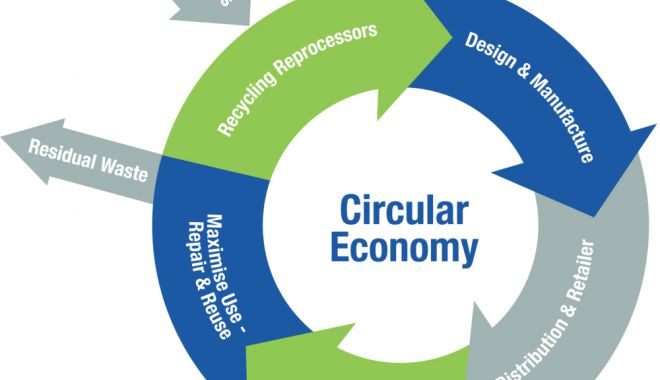 Foto: Eveniment dedicat economiei circulare în sectorul apei
