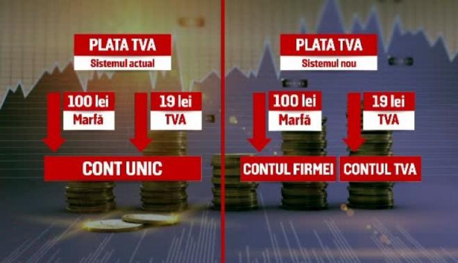 Foto: Fiscul nu şi-a făcut temele privind plata defalcată a TVA