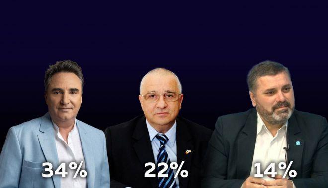 """Foto: Sondaj """"Cuget Liber"""".  Liberalul Mihai Lupu preia conducerea CJC"""
