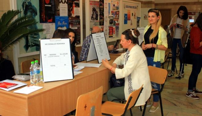 Foto: Sute de locuri de muncă disponibile, la Constanţa. Unde te poţi angaja