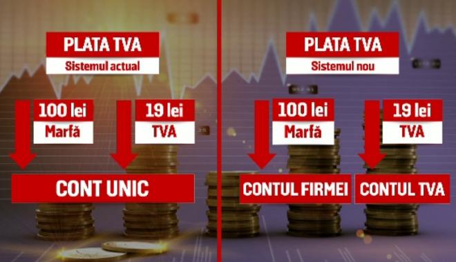 Foto: Nouă firme din judeţul Constanţa au optat pentru plata defalcată a TVA