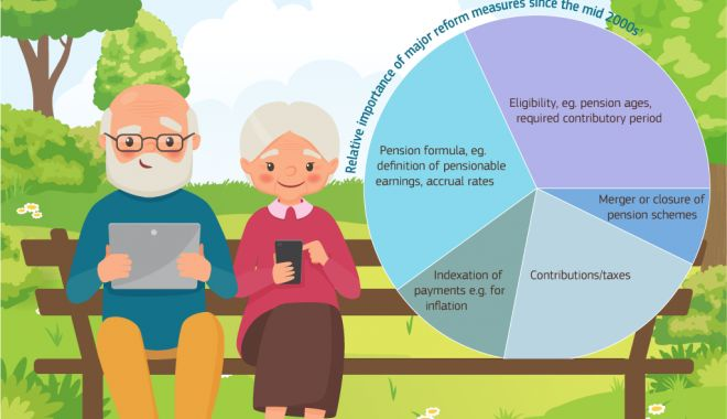 Se pregătește terenul pentru intrarea produselor paneuropene de pensii personale în România - sepregatesteterenulpentruintrare-1625411982.jpg