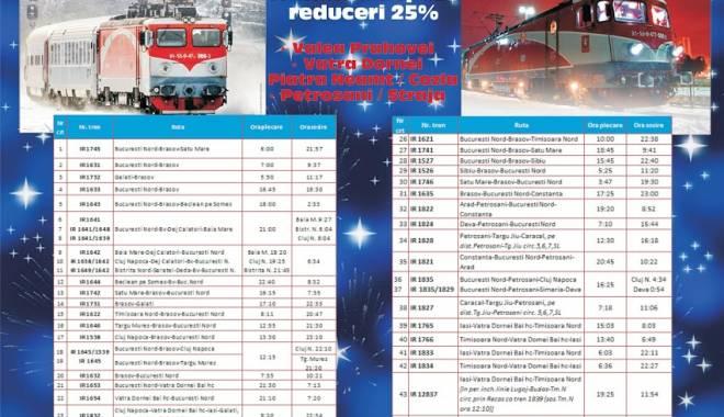CFR Călători. Oferte la Trenurile zăpezii - trenuri-1455101892.jpg
