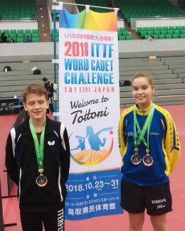 Argint pentru Elena Zaharia,  la World Cadet Challenge