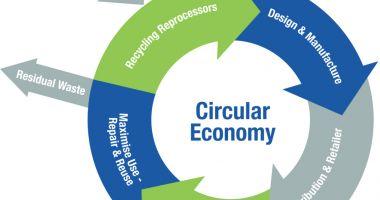 Eveniment dedicat economiei circulare în sectorul apei