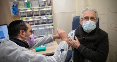 România, pe locul 7 în topul vaccinărilor împotriva COVID-19 cu ambele doze la nivel global
