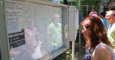 Peste 400 de elevi din CONSTANȚA au luat note între 9 și 9,99 la BAC