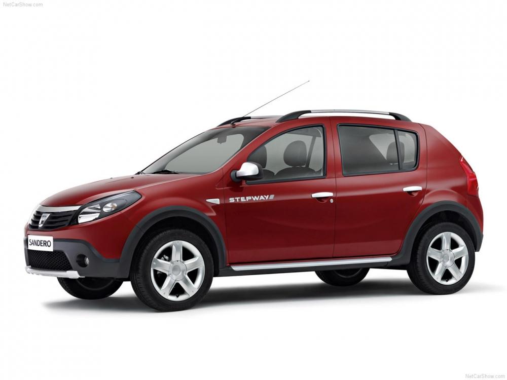 продажа Запчасти Renault Sandero - …